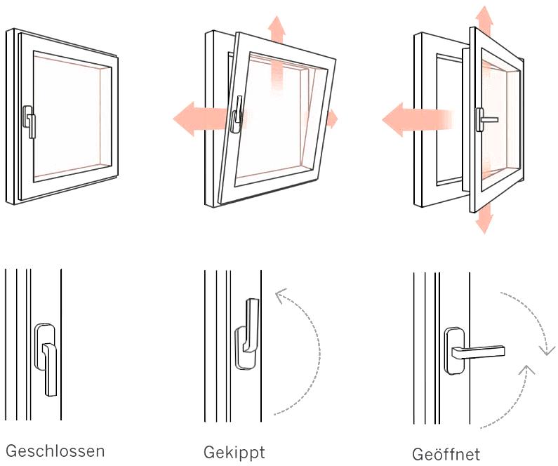 Fenster kunststofffenster kellerfenster anthrazit 2 fach for Fenster kunststoff holzoptik