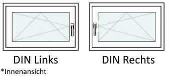 DIN Links / Rechts