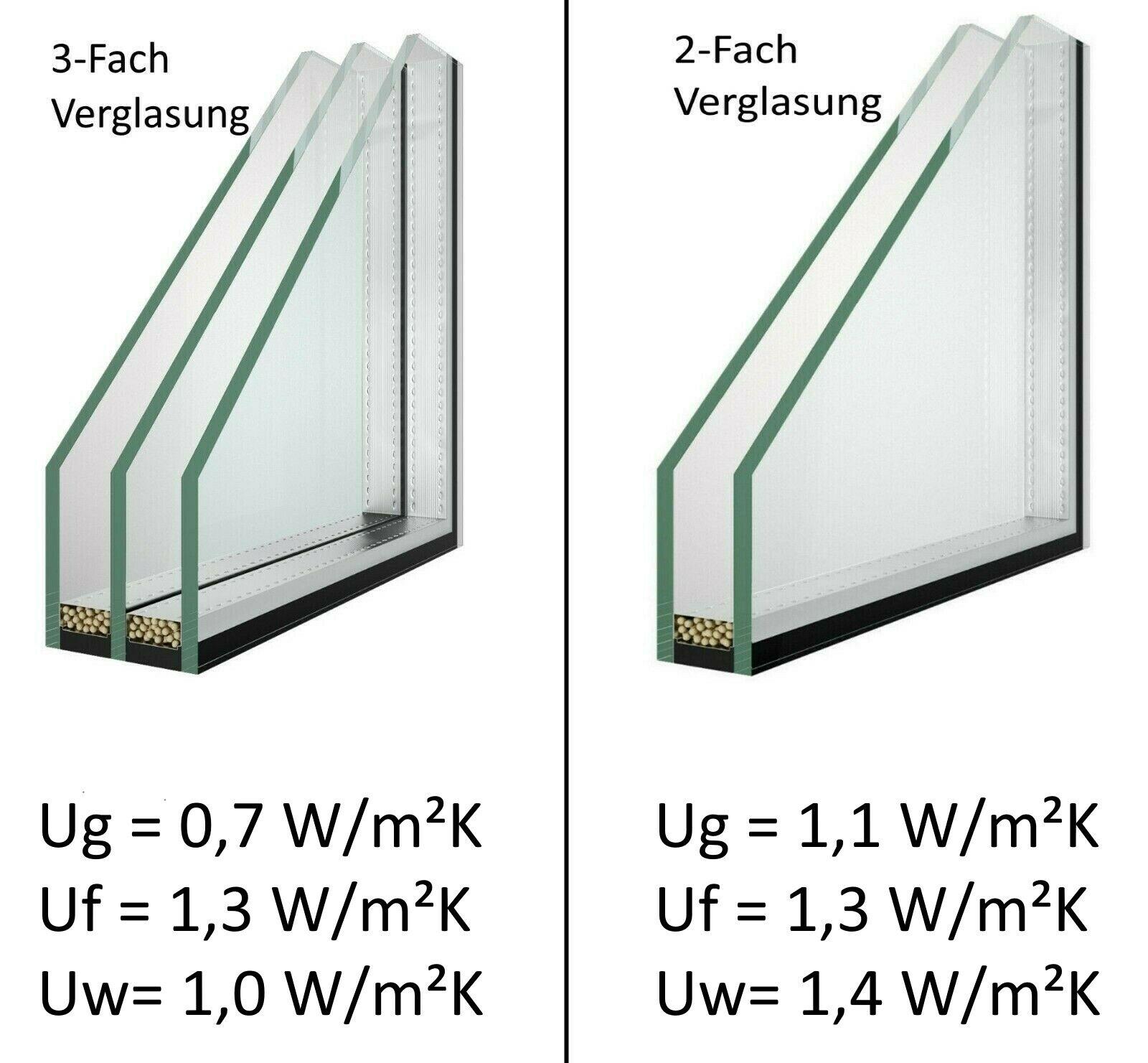 BxH: 100 x 60 cm DIN rechts Lagerware Kunststoff 3-fach-Verglasung Kellerfenster Fenster wei/ß